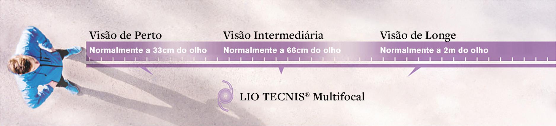 Homem mostrando a visão de perto, intermediária e de longe com a LIO TECNIS® Multifocal Peça Única