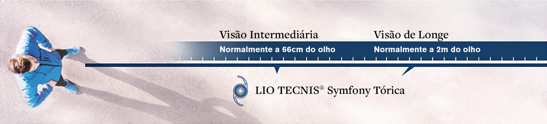 Homem mostrando o alcance visual da visão intermediária e de longe da LIO TECNIS Symfony® Tórica