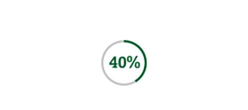 Ícone de um círculo indicando que 40% das pessoas com catarata também precisam de correção de astigmatismo